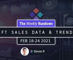 The Weekly Run Down Feb 18-24 2021