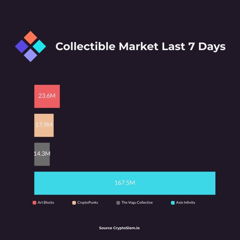 Collectible Markets 24-30