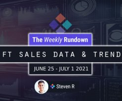 NFT Sales Analysis