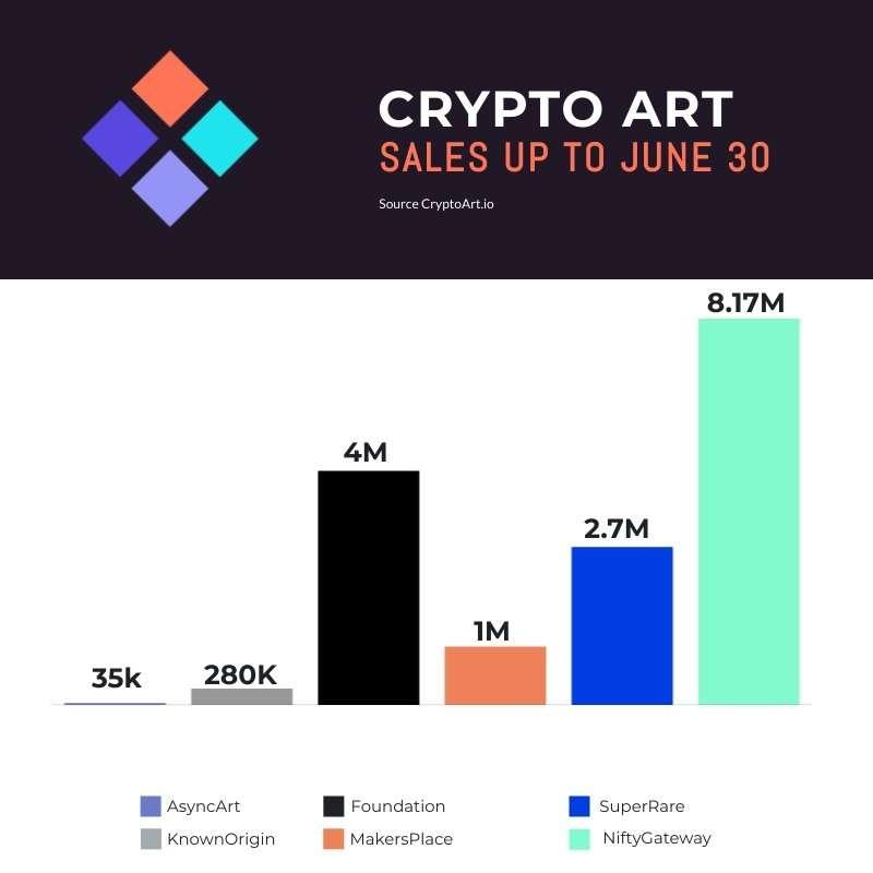 Crypto Art June 30