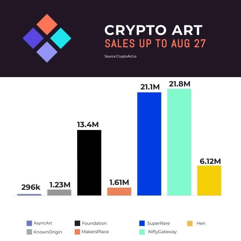 Art Sales Aug 27