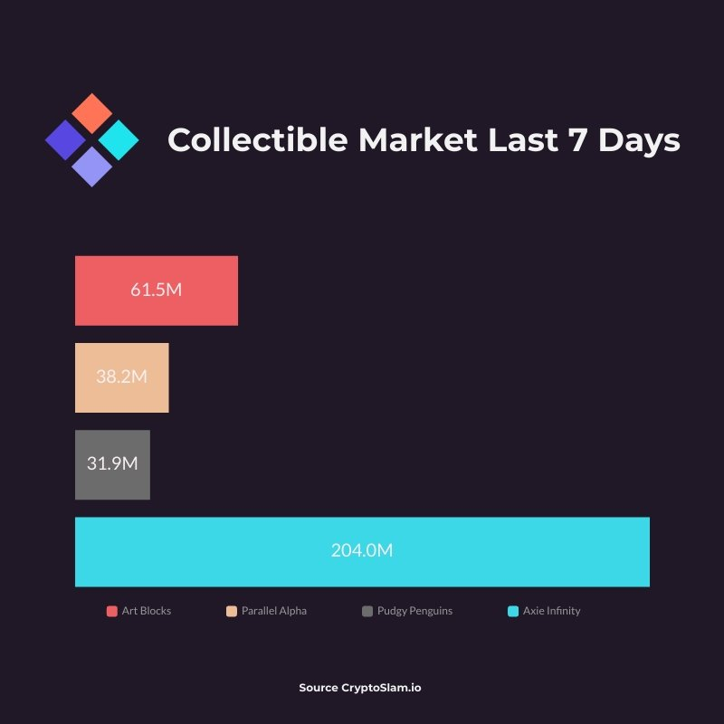 Collectibles Sales Analysis Aug 20