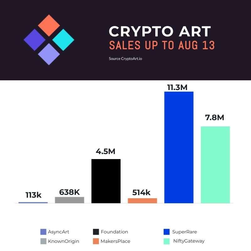 Crypto Art Aug 13