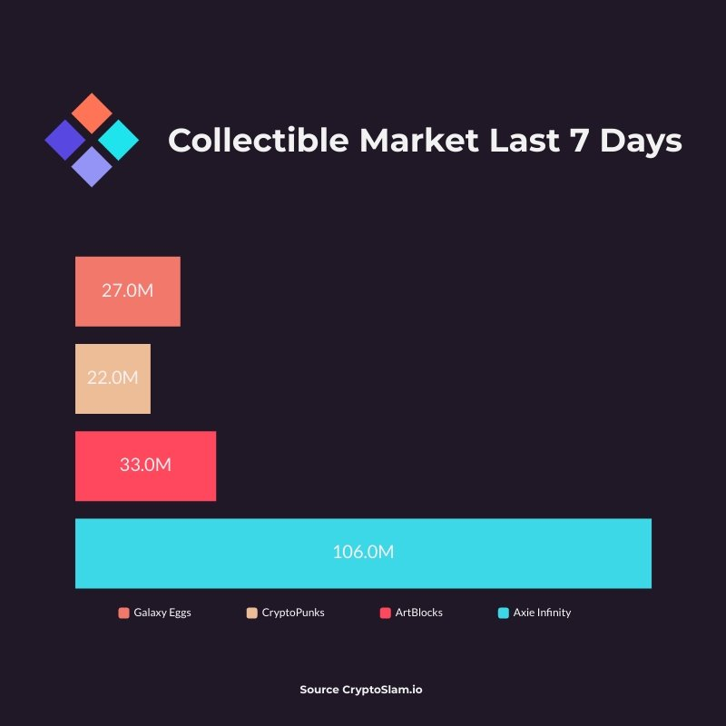 Collectibles Markets September 24th