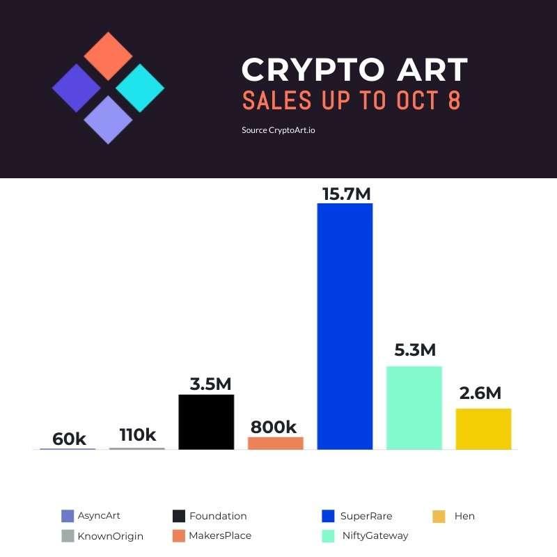 CryptoArt October 8th